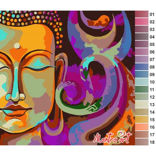 Будда Нирвана