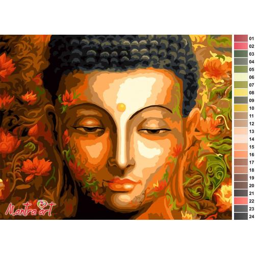 Будда (новый эскиз)