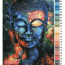 Лик Будды (новый эскиз)